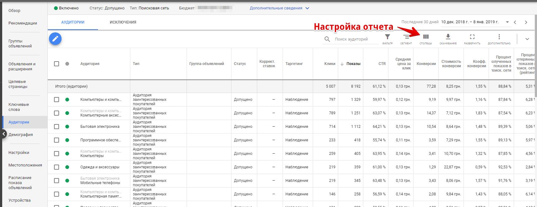 Отчет по аудиториям в Google Ads