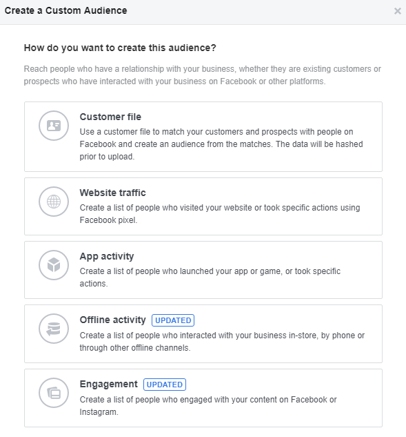 индивидуализированные аудитории Facebook, Custom audience