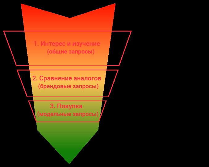 PLA_segmentation_cross-negative_5_v3.png